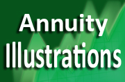 Click Here for Annuity Illustrations